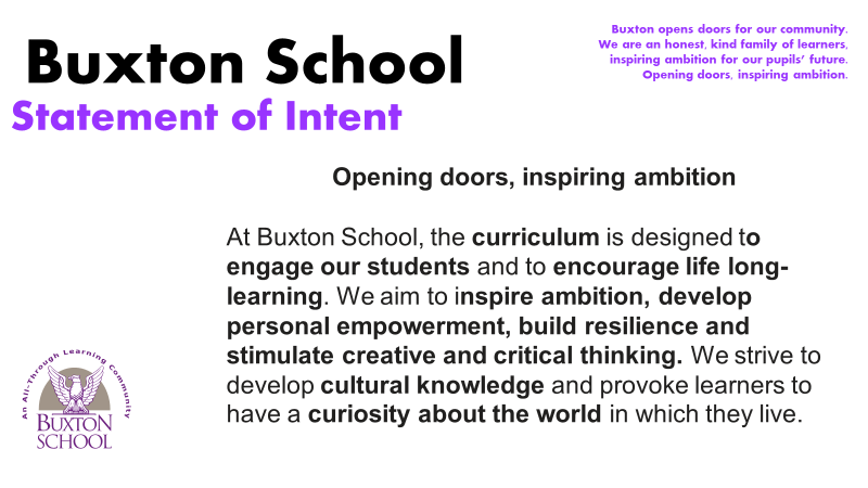 Buxton school curric intent